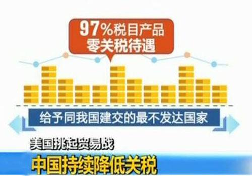 超七成進口日用消費品關稅降低