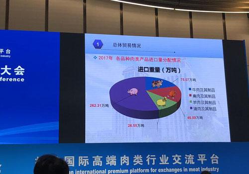 中國進口高端肉類行業交流論壇