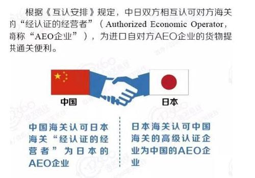 中日AEO互認便利措施促進外貿經濟穩定增長